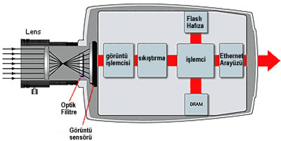 ipcam1