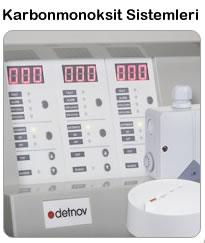 karbonmonoksit-yangin